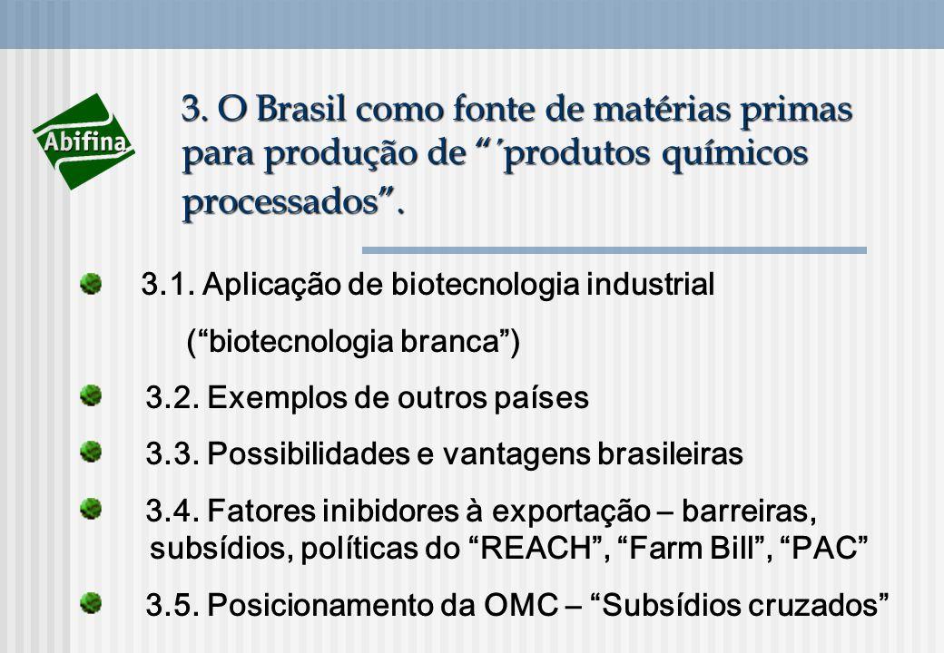 3. O Brasil como fonte de matérias primas para produção de ´produtos químicos processados.