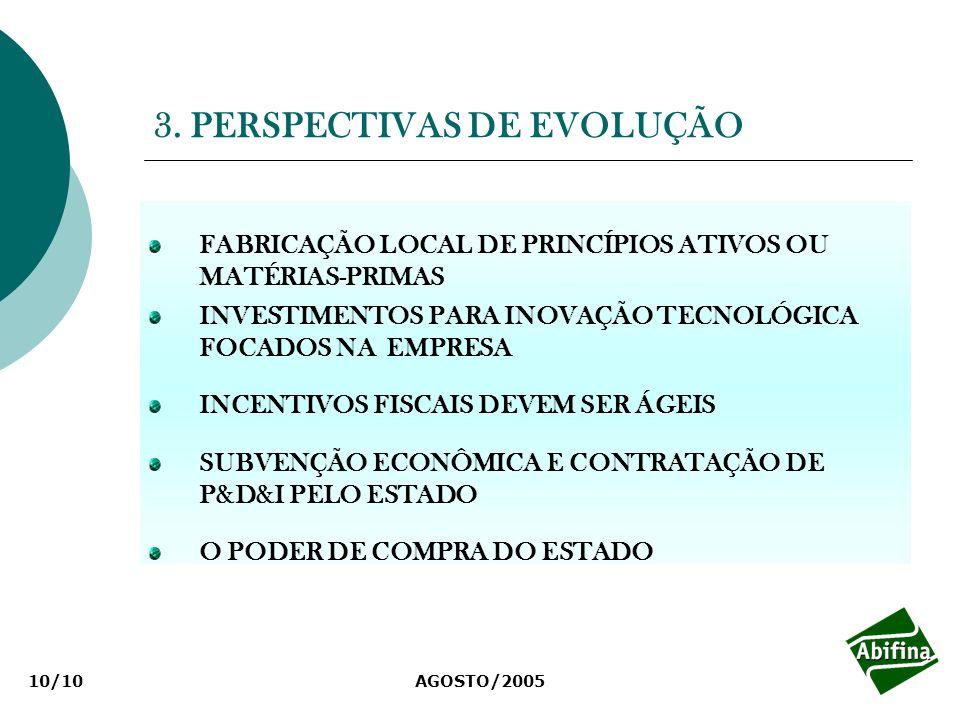 AGOSTO/200510/10 3. PERSPECTIVAS DE EVOLUÇÃO FABRICAÇÃO LOCAL DE PRINCÍPIOS ATIVOS OU MATÉRIAS-PRIMAS INVESTIMENTOS PARA INOVAÇÃO TECNOLÓGICA FOCADOS