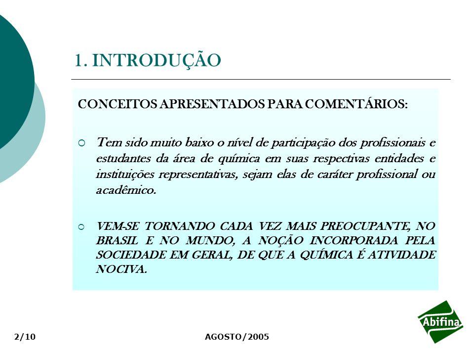 AGOSTO/20052/10 1. INTRODUÇÃO CONCEITOS APRESENTADOS PARA COMENTÁRIOS: Tem sido muito baixo o nível de participação dos profissionais e estudantes da