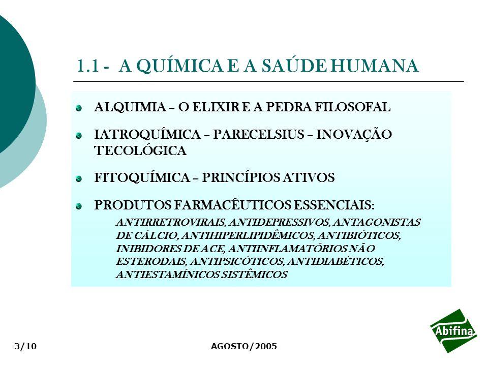AGOSTO/20053/10 1.1 - A QUÍMICA E A SAÚDE HUMANA ALQUIMIA – O ELIXIR E A PEDRA FILOSOFAL IATROQUÍMICA – PARECELSIUS – INOVAÇÃO TECOLÓGICA FITOQUÍMICA – PRINCÍPIOS ATIVOS PRODUTOS FARMACÊUTICOS ESSENCIAIS: ANTIRRETROVIRAIS, ANTIDEPRESSIVOS, ANTAGONISTAS DE CÁLCIO, ANTIHIPERLIPIDÊMICOS, ANTIBIÓTICOS, INIBIDORES DE ACE, ANTIINFLAMATÓRIOS NÃO ESTERODAIS, ANTIPSICÓTICOS, ANTIDIABÉTICOS, ANTIESTAMÍNICOS SISTÊMICOS