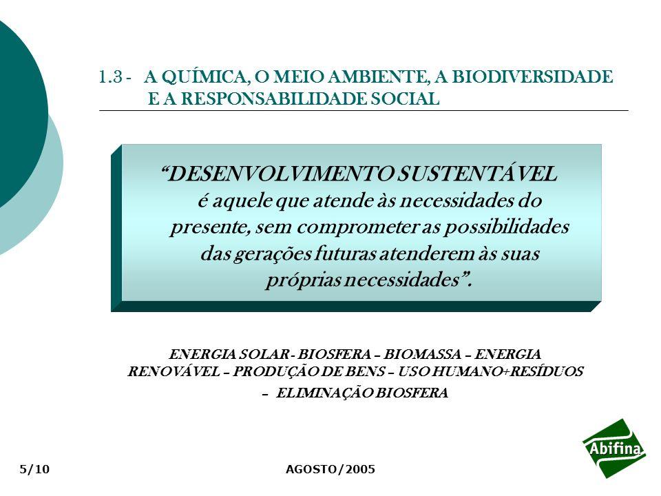 AGOSTO/20056/10 DESAFIOS PARA O DESENVOLVIMENTO SUSTENTÁVEL DISPONIBILIDADE DE RECURSOS NATURAIS LIMITES DA BIOSFERA PARA ASSIMILAR RESÍDUOS E POLUIÇÃO REDUZIR A POBREZA NO MUNDO