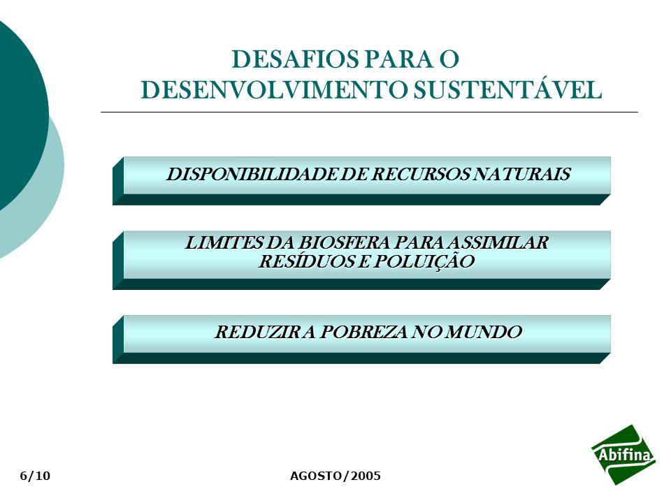 AGOSTO/20056/10 DESAFIOS PARA O DESENVOLVIMENTO SUSTENTÁVEL DISPONIBILIDADE DE RECURSOS NATURAIS LIMITES DA BIOSFERA PARA ASSIMILAR RESÍDUOS E POLUIÇÃ