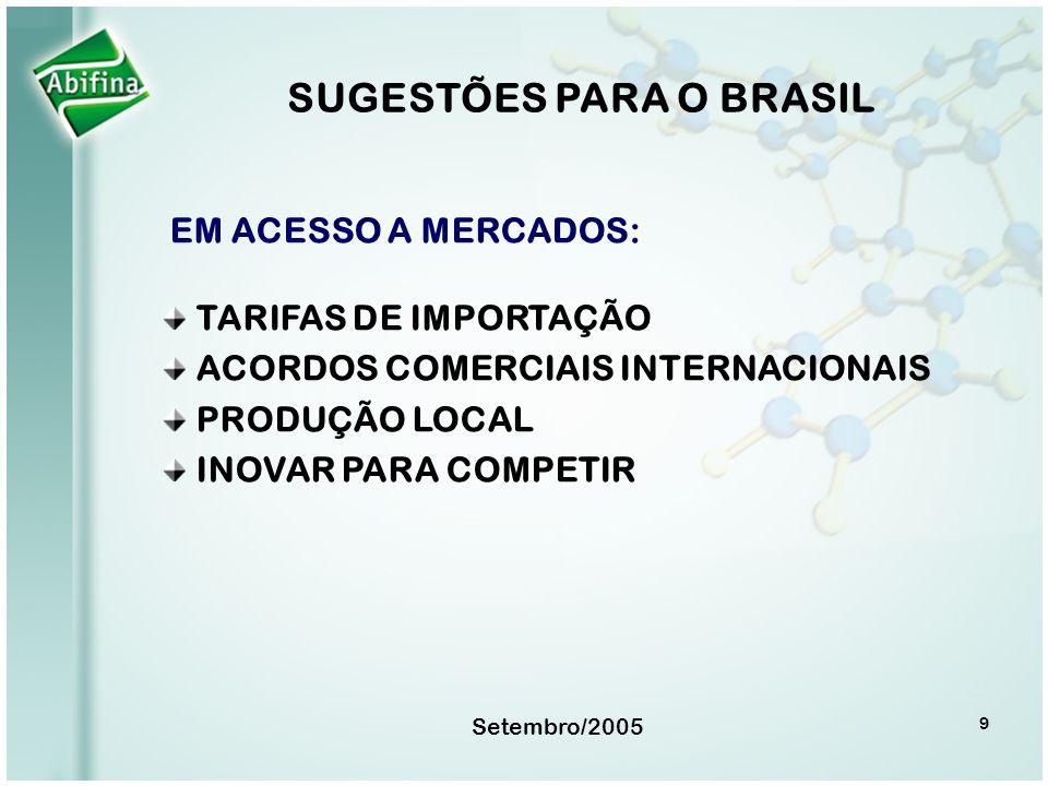 Setembro/2005 9 SUGESTÕES PARA O BRASIL EM ACESSO A MERCADOS: TARIFAS DE IMPORTAÇÃO ACORDOS COMERCIAIS INTERNACIONAIS PRODUÇÃO LOCAL INOVAR PARA COMPE