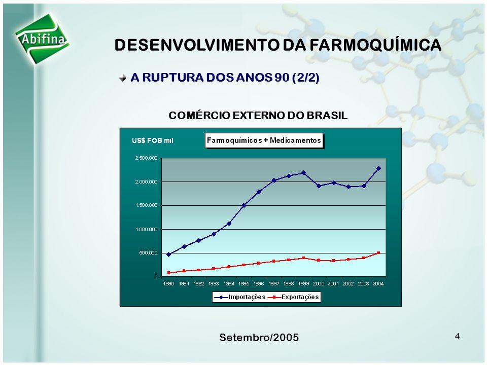 Setembro/2005 4 COMÉRCIO EXTERNO DO BRASIL DESENVOLVIMENTO DA FARMOQUÍMICA A RUPTURA DOS ANOS 90 (2/2)