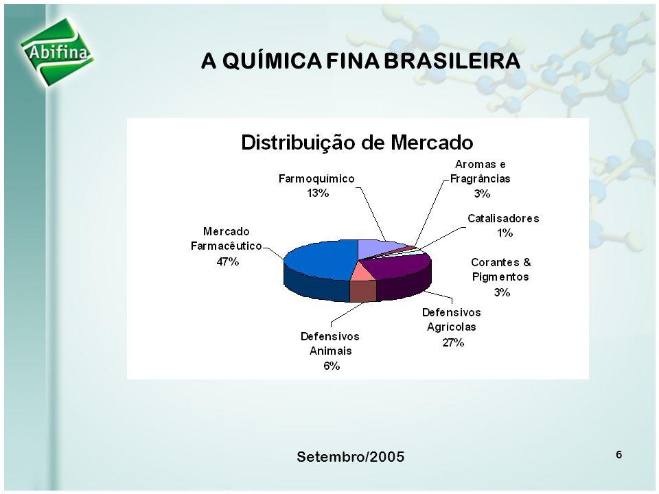 Setembro/2005 6 A QUÍMICA FINA BRASILEIRA