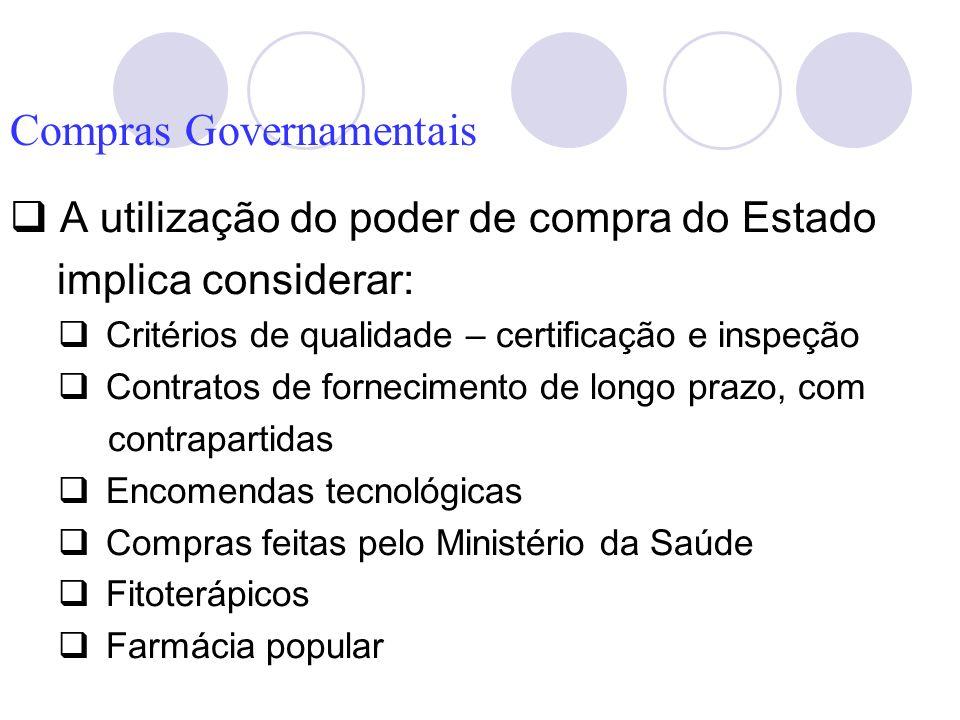 A utilização do poder de compra do Estado implica considerar: Critérios de qualidade – certificação e inspeção Contratos de fornecimento de longo praz