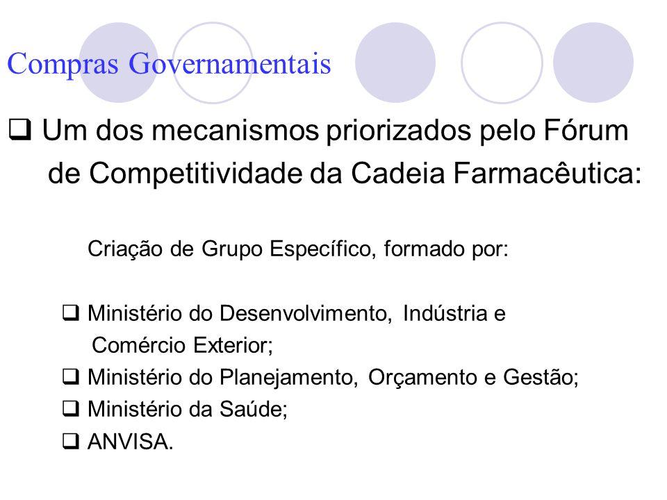 Um dos mecanismos priorizados pelo Fórum de Competitividade da Cadeia Farmacêutica: Criação de Grupo Específico, formado por: Ministério do Desenvolvi