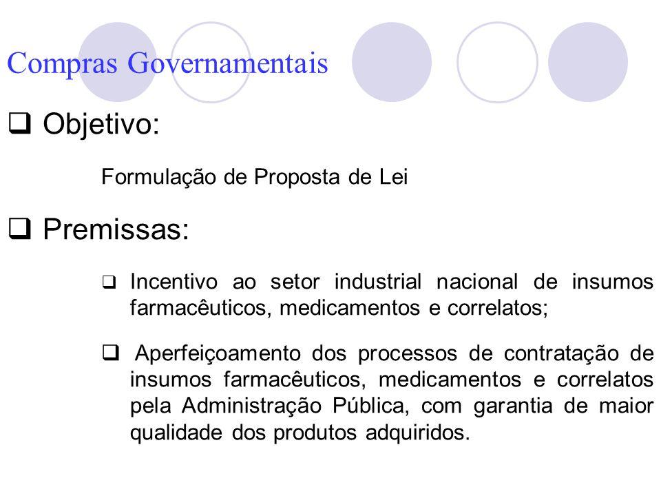 Objetivos: Objetivo: Formulação de Proposta de Lei Premissas: Incentivo ao setor industrial nacional de insumos farmacêuticos, medicamentos e correlat