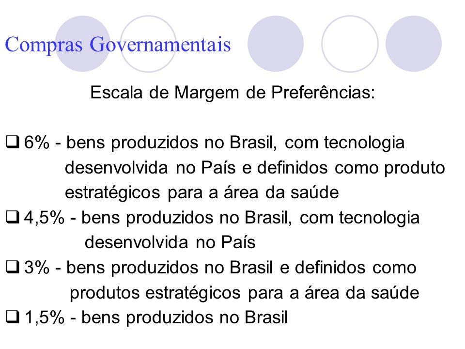 Escala de Margem de Preferências: 6% - bens produzidos no Brasil, com tecnologia desenvolvida no País e definidos como produto estratégicos para a áre