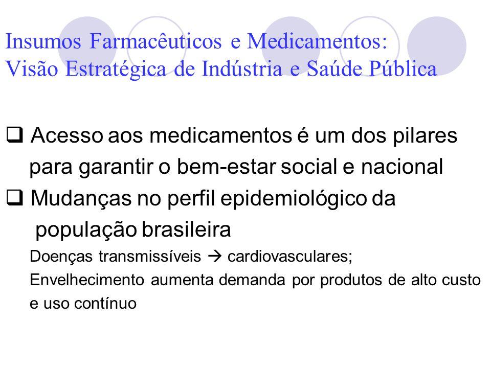 Insumos Farmacêuticos e Medicamentos: Visão Estratégica de Indústria e Saúde Pública Acesso aos medicamentos é um dos pilares para garantir o bem-esta