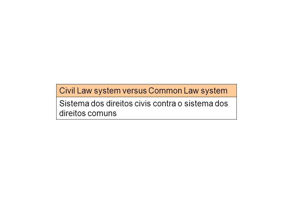 Civil Law system versus Common Law system Sistema dos direitos civis contra o sistema dos direitos comuns