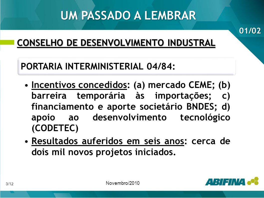 CONSELHO DE DESENVOLVIMENTO INDUSTRAL UM PASSADO A LEMBRAR 01/02 3/12 Novembro/2010 PORTARIA INTERMINISTERIAL 04/84: Incentivos concedidos: (a) mercado CEME; (b) barreira temporária às importações; c) financiamento e aporte societário BNDES; d) apoio ao desenvolvimento tecnológico (CODETEC) Resultados auferidos em seis anos: cerca de dois mil novos projetos iniciados.