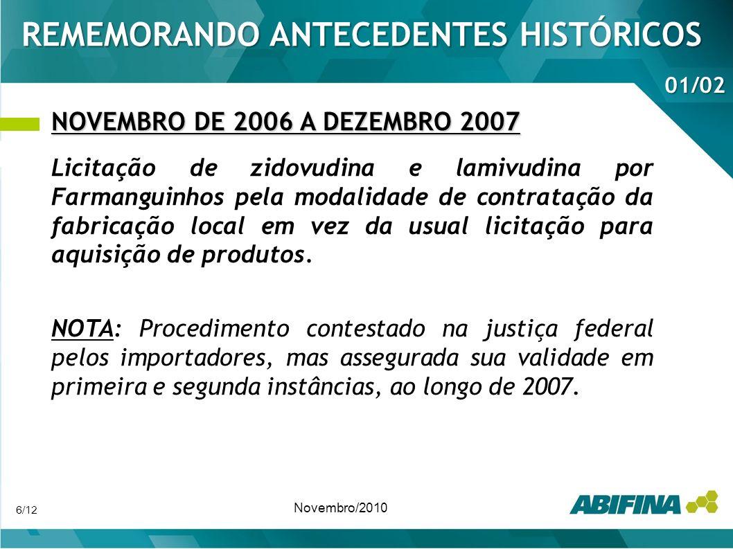ANOS 2006 – 2007 – 2008 PROJETO EFAVIRENZ - O GRANDE MODELO: FIOCRUZ: em 2006/07, a FIOCRUZ identificou e avaliou a capacidade produtiva das 22 empresas farmoquímicas em operação no país – controle de qualidade, P&D, certificações, políticas ambientais, efetivas participações no mercado.