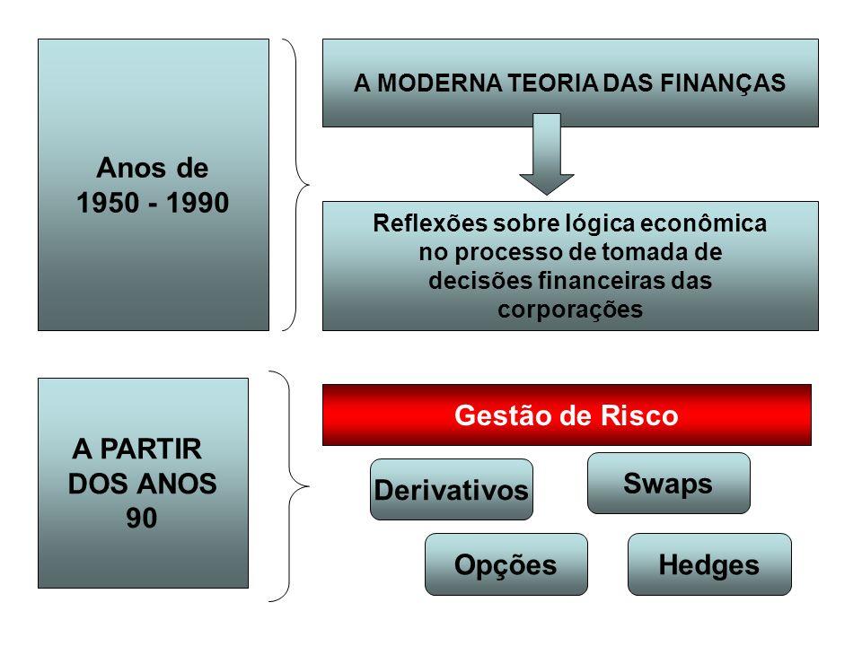 A MODERNA TEORIA DAS FINANÇAS Anos de 1950 - 1990 Reflexões sobre lógica econômica no processo de tomada de decisões financeiras das corporações A PAR