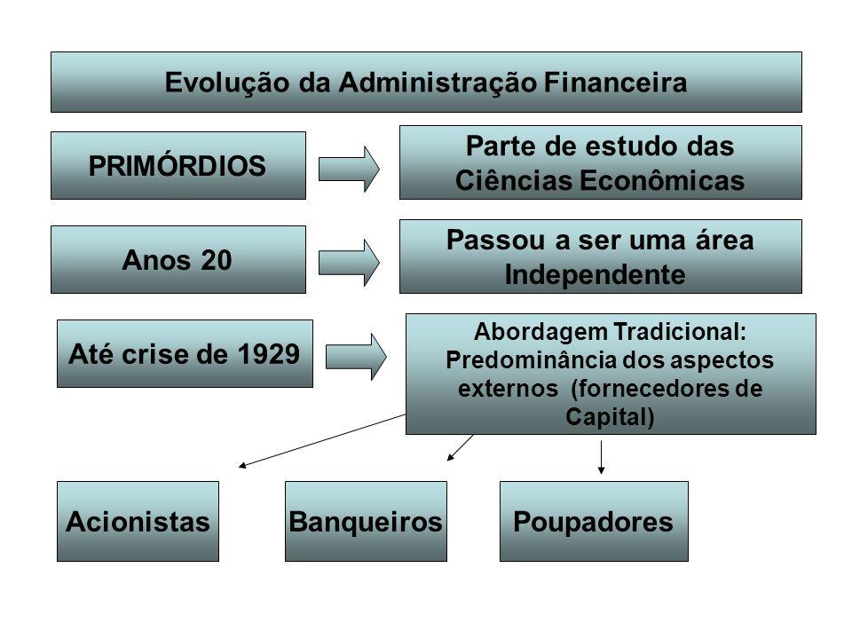 Evolução da Administração Financeira PRIMÓRDIOS Parte de estudo das Ciências Econômicas Anos 20 Passou a ser uma área Independente Até crise de 1929 A