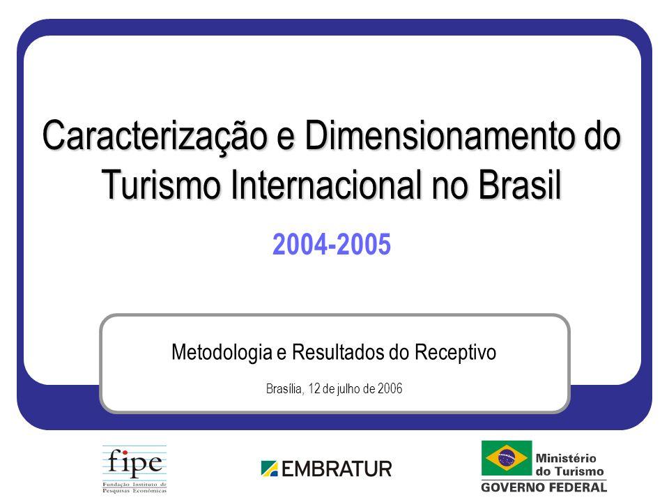 1983 : Pesquisa iniciada pela EMBRATUR 1998 : Pesquisa executada pela Fundação de Apoio ao Desenvolvimento da Universidade Federal de Pernambuco (FADE) 1999 a 2003: Pesquisa executada pela equipe técnica da EMBRATUR 2004 e 2005 : Desenvolvimento e Implementação de nova metodologia realizada com o apoio da Fundação Instituto de Pesquisas Econômicas (FIPE) da Universidade de São Paulo Histórico da Pesquisa