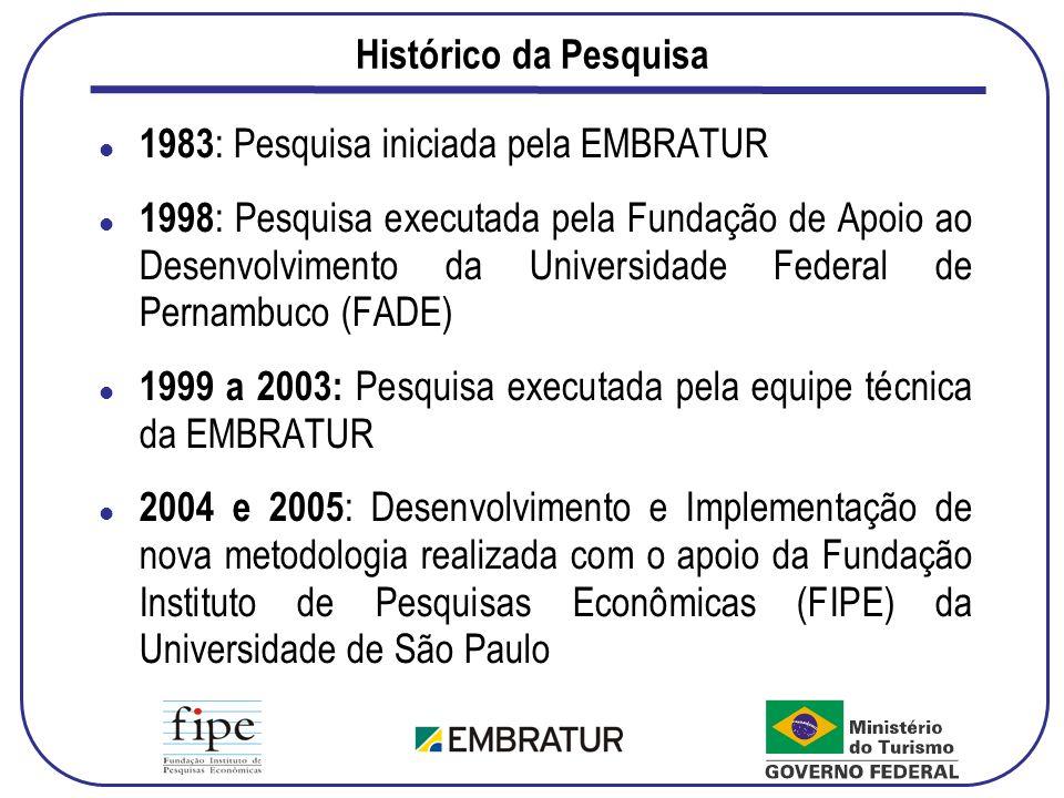 Regiões Mais Visitadas – 2004 e 2005 Respostas múltiplas Ressalta-se que os valores apresentados nas tabelas acima possuem base diferente conforme o ano de realização da pesquisa.