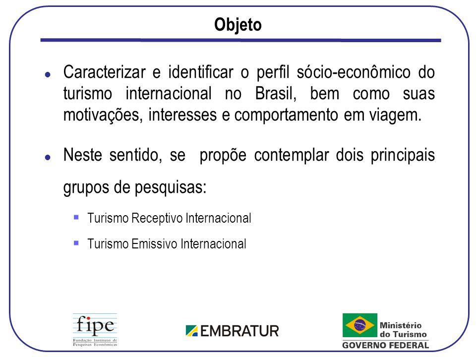 Intenção de Retorno ao Brasil