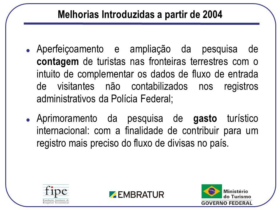 Pontos de Coleta de Dados: Mapa 22 portões de entrada e saída: 12 Aeroportos Internacionais 10 Fronteiras Terrestres * * Dois pontos em Foz do Iguaçu
