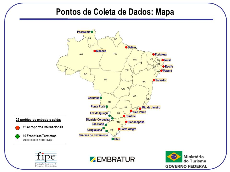 Gasto per capita no Brasil, por País de Residência - Lazer