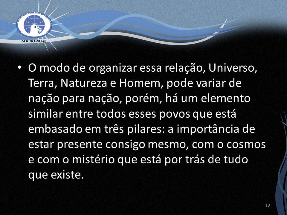 O modo de organizar essa relação, Universo, Terra, Natureza e Homem, pode variar de nação para nação, porém, há um elemento similar entre todos esses