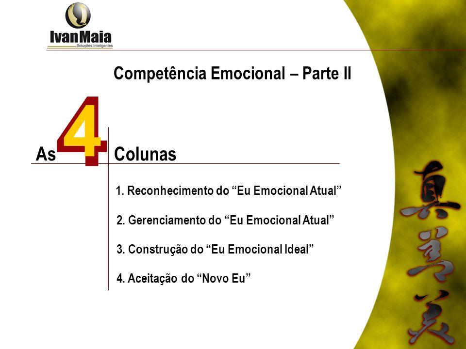 As Colunas 1. Reconhecimento do Eu Emocional Atual 2. Gerenciamento do Eu Emocional Atual 3. Construção do Eu Emocional Ideal 4 4 Competência Emociona