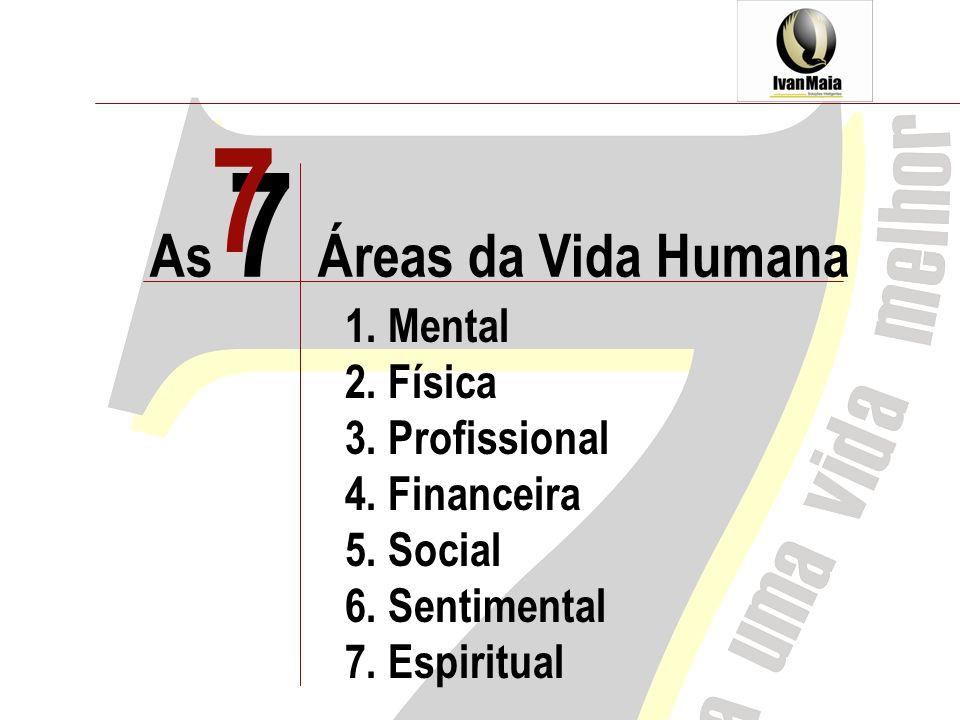 As 7 Áreas da Vida Humana 1. Mental 2. Física 3. Profissional 4. Financeira 5. Social 6. Sentimental 7. Espiritual 7