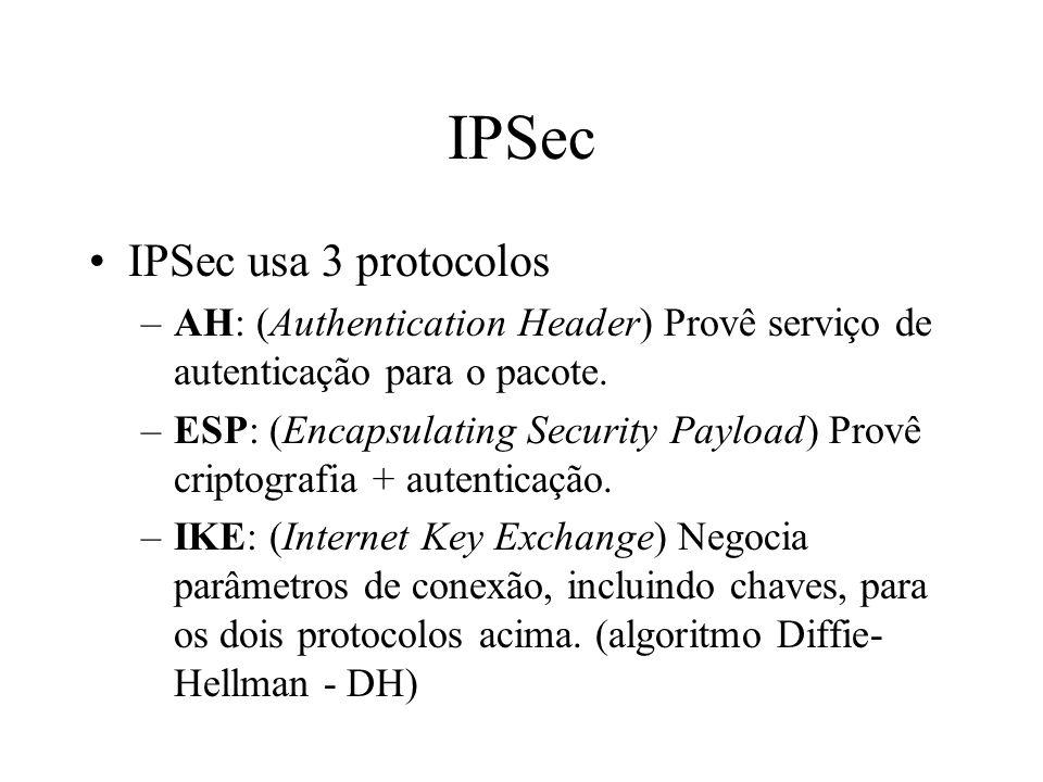 Security Association (SA) Conceito fundamental em IPSec –similar à ideia de um socket TCP/UDP Uma SA é uma tripla formada por um Security Parameter In