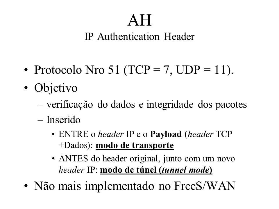 IPSec IPSec usa 3 protocolos –AH: (Authentication Header) Provê serviço de autenticação para o pacote. –ESP: (Encapsulating Security Payload) Provê cr