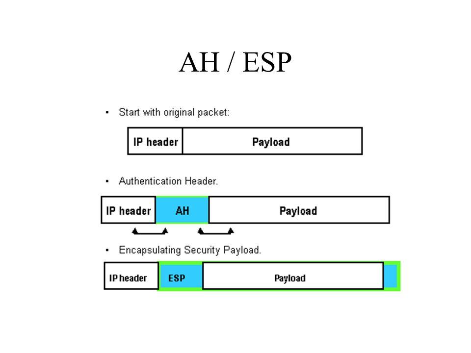 ESP Encapsulating Security Payload (protocolo 50) Similar ao AH Objetivos –mesmo que AH + confidencialidade (criptografia) –empregado nos modos de tra