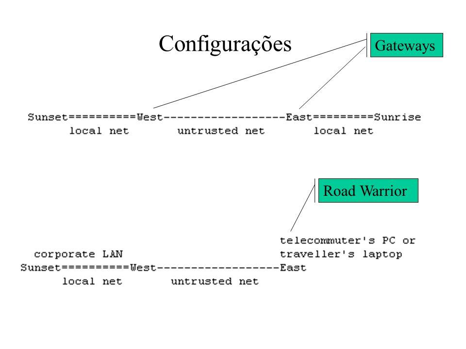 FreeS/WAN Free Security WAN –Implementação GNU de IPSec que usaremos! –KLIPS (Kernel do IPSec) implementa AH, ESP e manipulação de pacotes pelo kernel