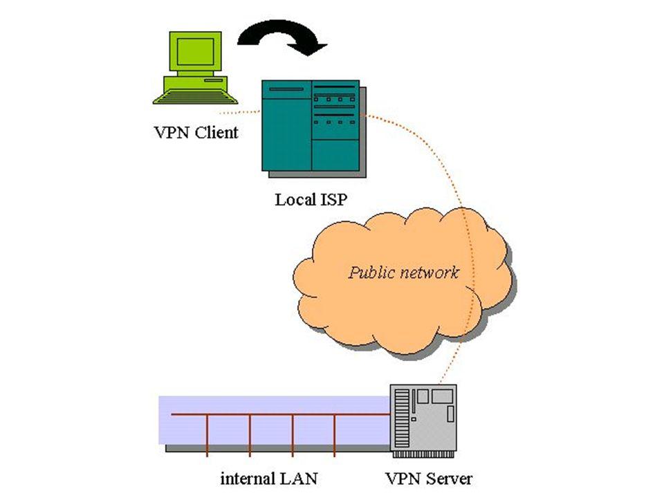 Situação Corrente Internet é uma arquitetura aberta Protocolos concebidos sem preocupação com segurança Uso comercial Aumento de conectividade aumento