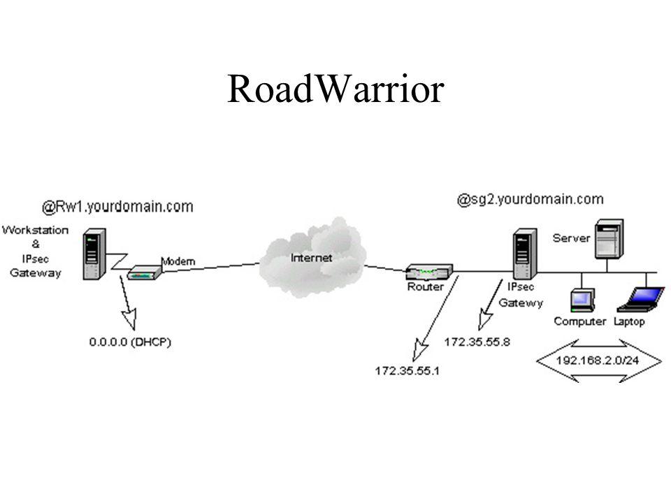 Subnet - Subnet (com NAT na esquerda)