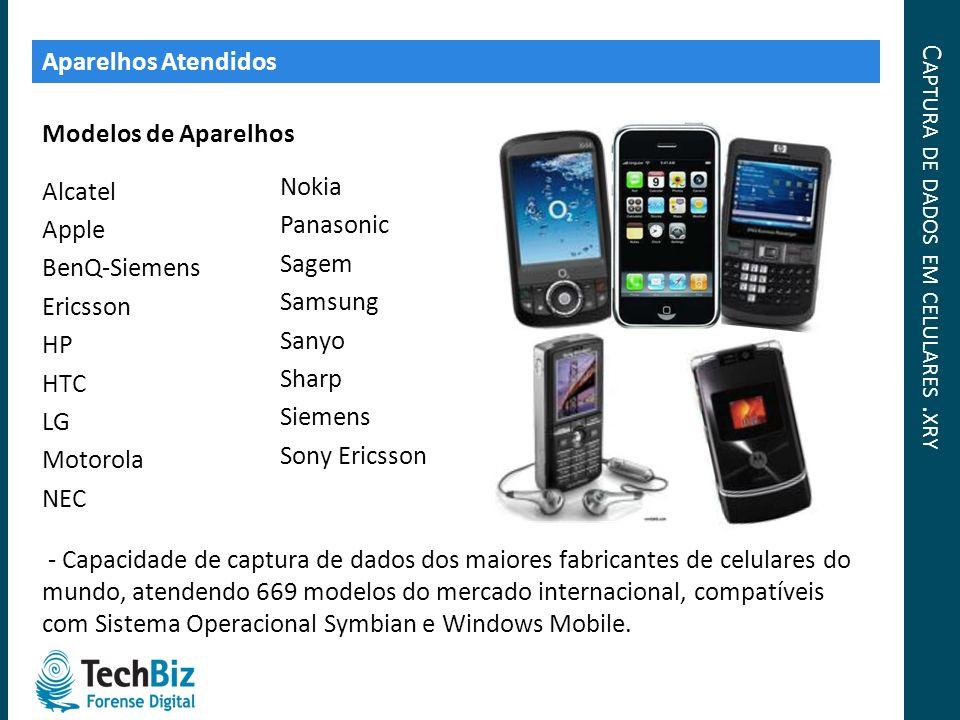 C APTURA DE DADOS EM CELULARES. XRY Modelos de Aparelhos Alcatel Apple BenQ-Siemens Ericsson HP HTC LG Motorola NEC - Capacidade de captura de dados d