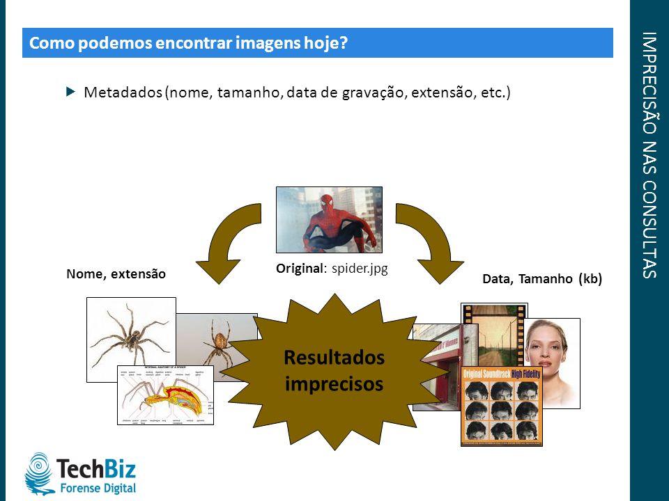 IMPRECISÃO NAS CONSULTAS Como podemos encontrar imagens hoje? Metadados (nome, tamanho, data de gravação, extensão, etc.) Original: spider.jpg Nome, e
