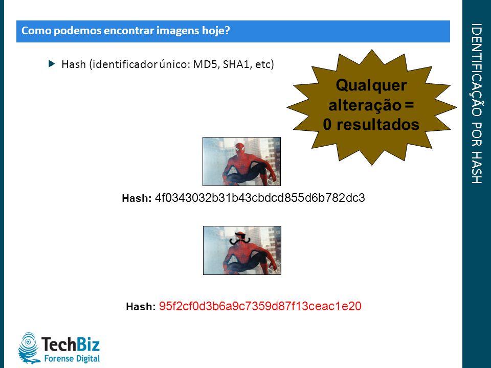 IDENTIFICAÇÃO POR HASH Como podemos encontrar imagens hoje? Hash (identificador único: MD5, SHA1, etc) Hash: 4f0343032b31b43cbdcd855d6b782dc3 Hash: 95