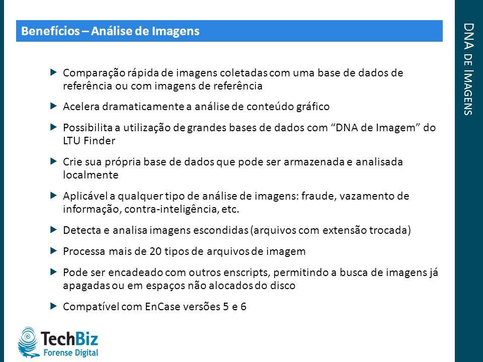 DNA DE I MAGENS Comparação rápida de imagens coletadas com uma base de dados de referência ou com imagens de referência Acelera dramaticamente a análi