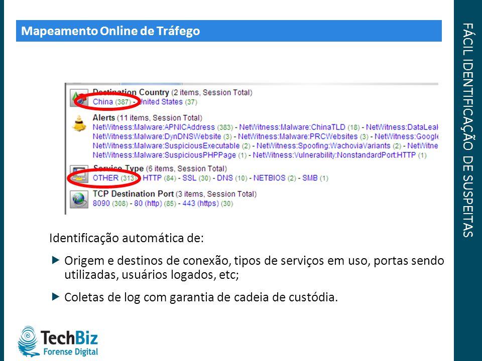 FÁCIL IDENTIFICAÇÃO DE SUSPEITAS Mapeamento Online de Tráfego Identificação automática de: Origem e destinos de conexão, tipos de serviços em uso, por