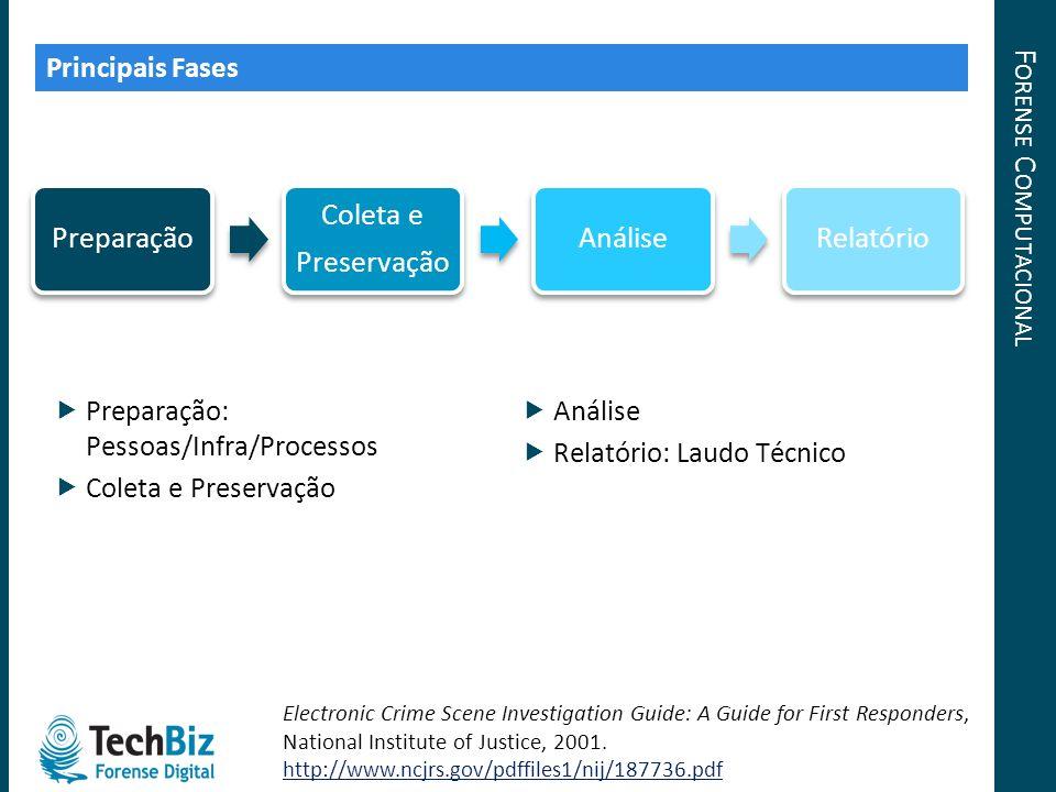 F ORENSE C OMPUTACIONAL Principais Fases Análise Relatório: Laudo Técnico Electronic Crime Scene Investigation Guide: A Guide for First Responders, Na