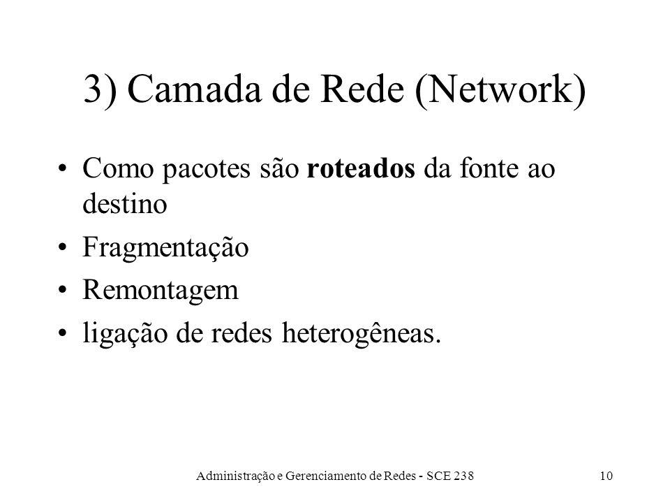 Administração e Gerenciamento de Redes - SCE 23810 3) Camada de Rede (Network) Como pacotes são roteados da fonte ao destino Fragmentação Remontagem ligação de redes heterogêneas.