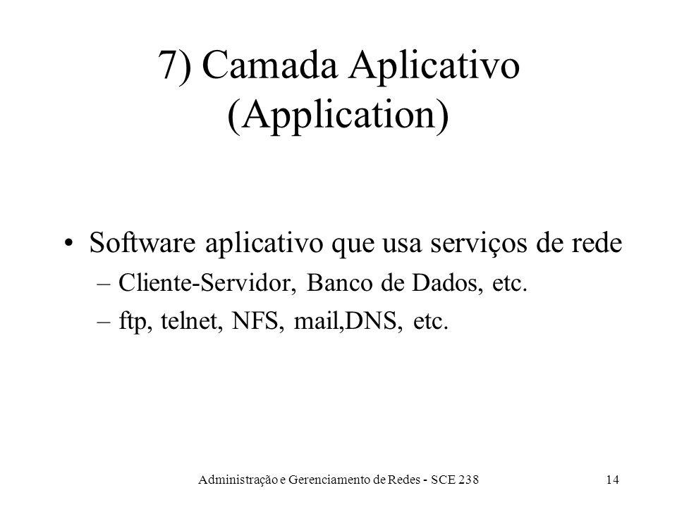 Administração e Gerenciamento de Redes - SCE 23814 7) Camada Aplicativo (Application) Software aplicativo que usa serviços de rede –Cliente-Servidor, Banco de Dados, etc.