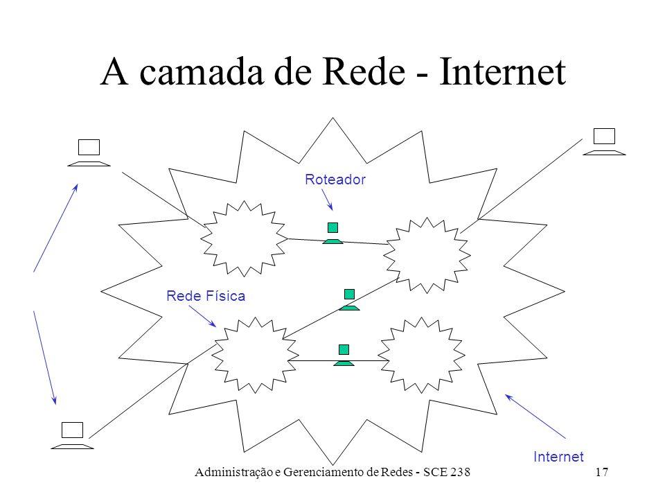 Administração e Gerenciamento de Redes - SCE 23817 A camada de Rede - Internet Roteador Rede Física Internet