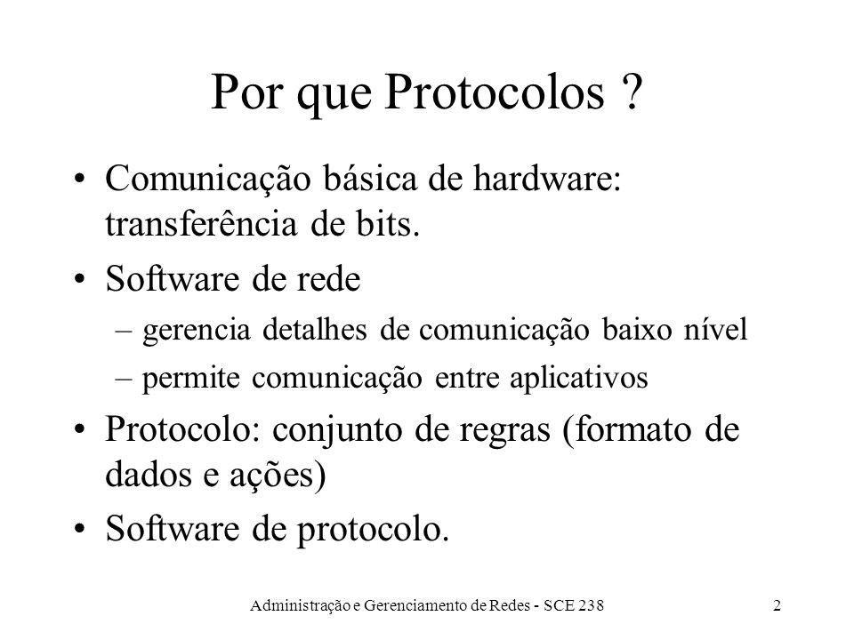 Administração e Gerenciamento de Redes - SCE 2382 Por que Protocolos .