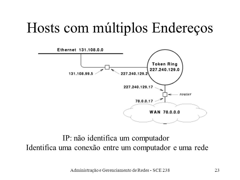 Administração e Gerenciamento de Redes - SCE 23823 Hosts com múltiplos Endereços IP: não identifica um computador Identifica uma conexão entre um computador e uma rede
