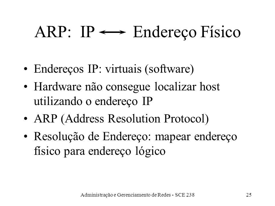 Administração e Gerenciamento de Redes - SCE 23825 ARP: IP Endereço Físico Endereços IP: virtuais (software) Hardware não consegue localizar host utilizando o endereço IP ARP (Address Resolution Protocol) Resolução de Endereço: mapear endereço físico para endereço lógico