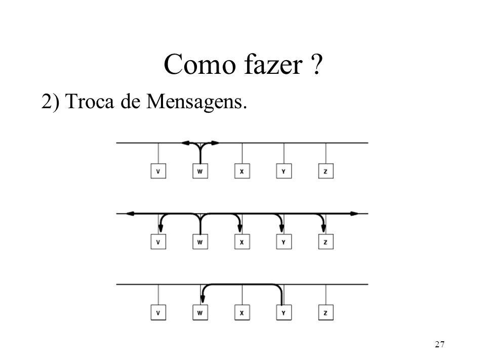 Administração e Gerenciamento de Redes - SCE 23827 Como fazer 2) Troca de Mensagens.