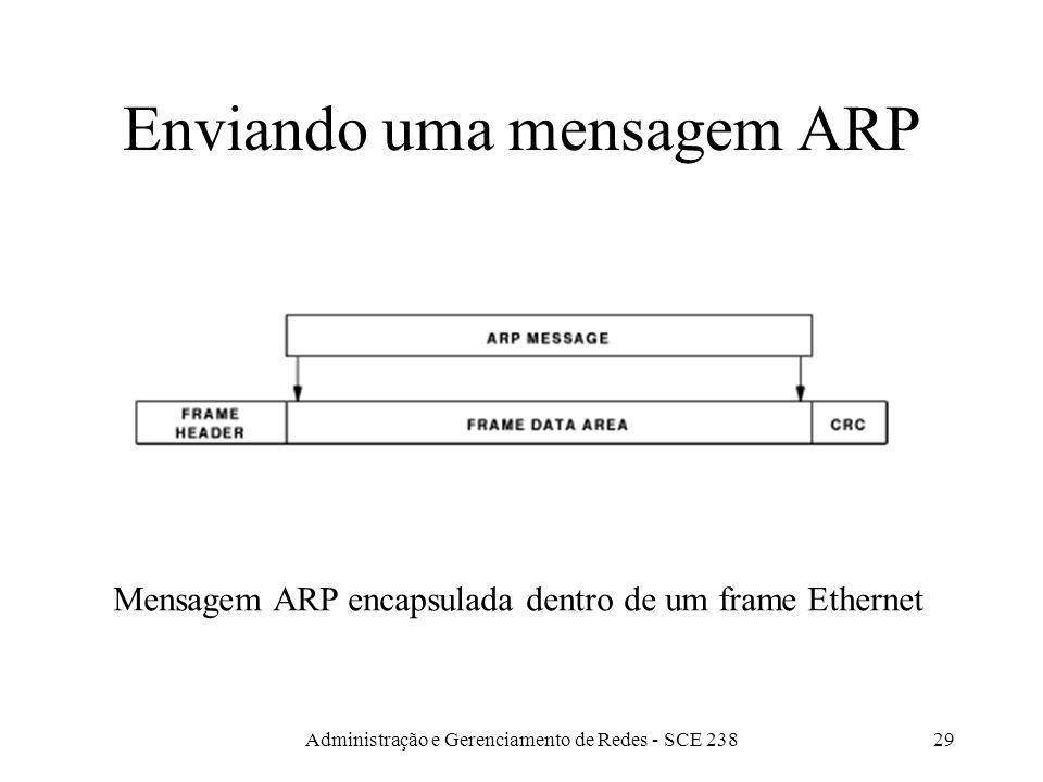 Administração e Gerenciamento de Redes - SCE 23829 Enviando uma mensagem ARP Mensagem ARP encapsulada dentro de um frame Ethernet