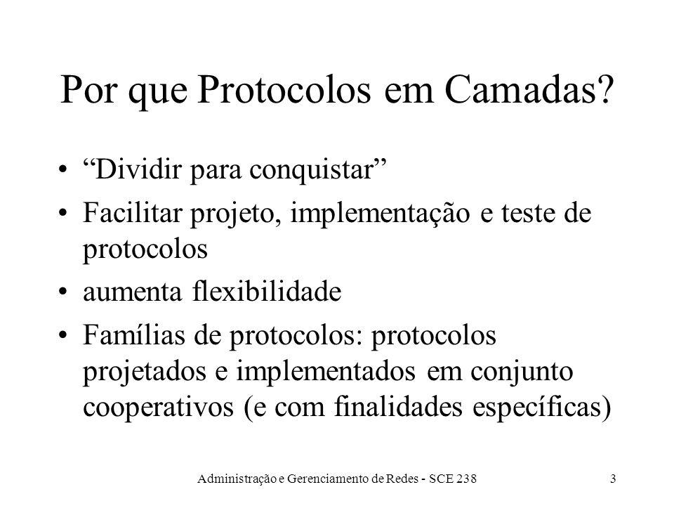 Administração e Gerenciamento de Redes - SCE 2383 Por que Protocolos em Camadas.