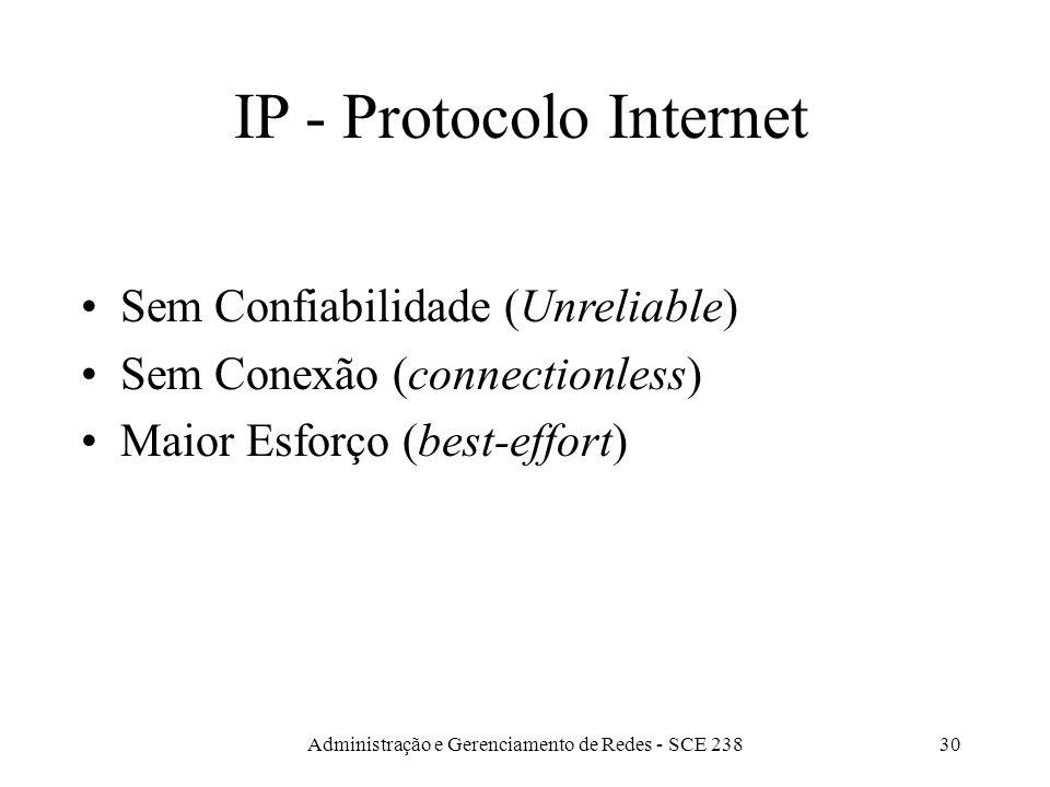 Administração e Gerenciamento de Redes - SCE 23830 IP - Protocolo Internet Sem Confiabilidade (Unreliable) Sem Conexão (connectionless) Maior Esforço (best-effort)