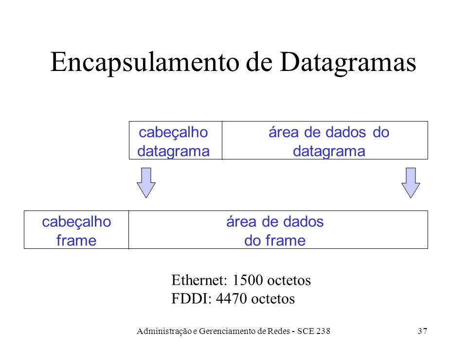 Administração e Gerenciamento de Redes - SCE 23837 Encapsulamento de Datagramas cabeçalho datagrama área de dados do datagrama cabeçalho frame área de dados do frame Ethernet: 1500 octetos FDDI: 4470 octetos